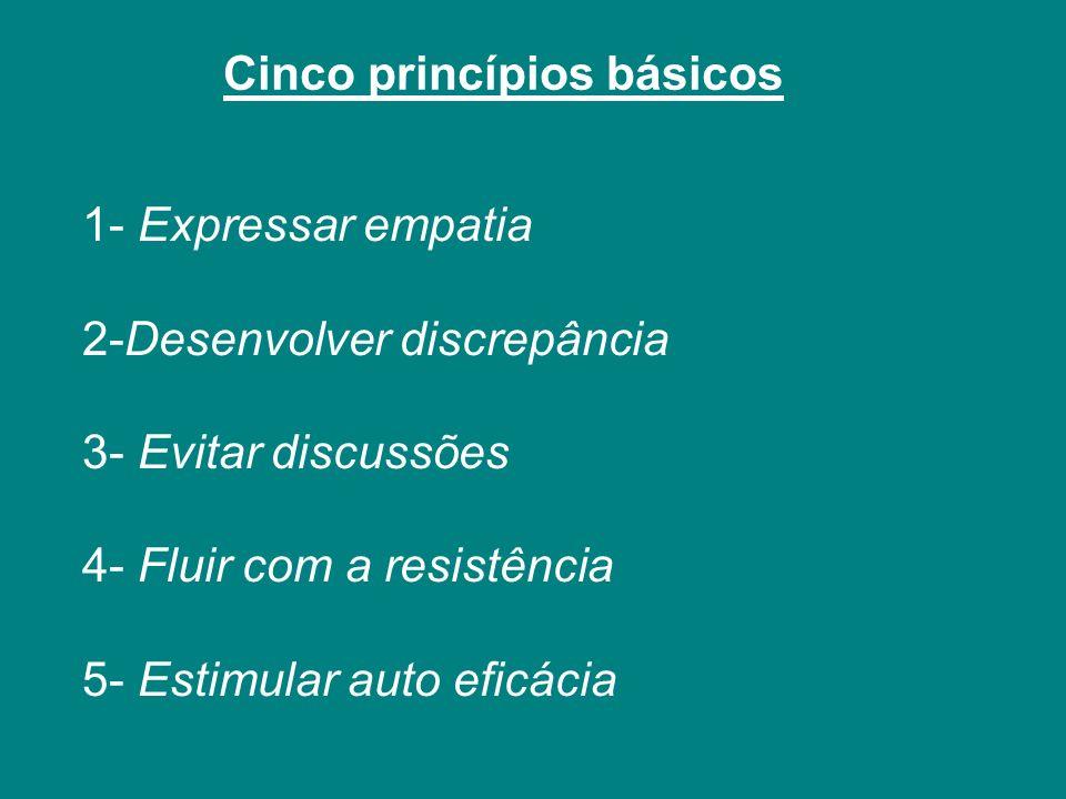 1- Expressar empatia 2-Desenvolver discrepância 3- Evitar discussões 4- Fluir com a resistência 5- Estimular auto eficácia Cinco princípios básicos