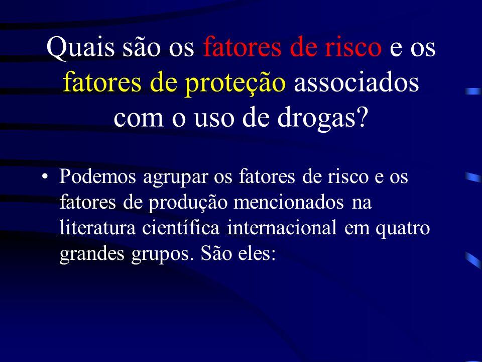Quais são os fatores de risco e os fatores de proteção associados com o uso de drogas.