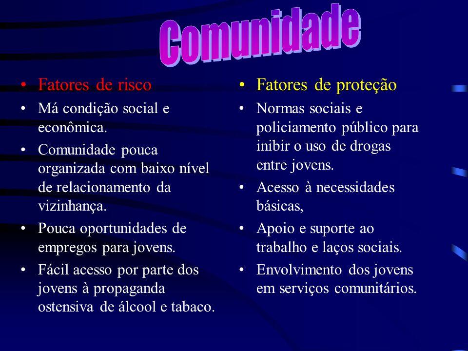 Fatores de risco Má condição social e econômica.