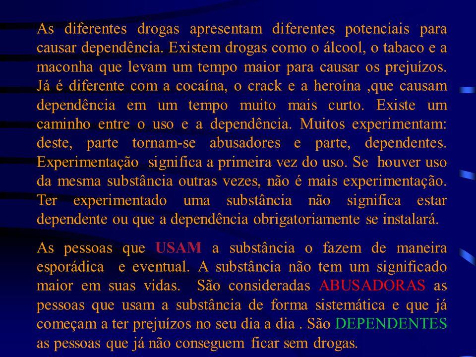 As diferentes drogas apresentam diferentes potenciais para causar dependência.