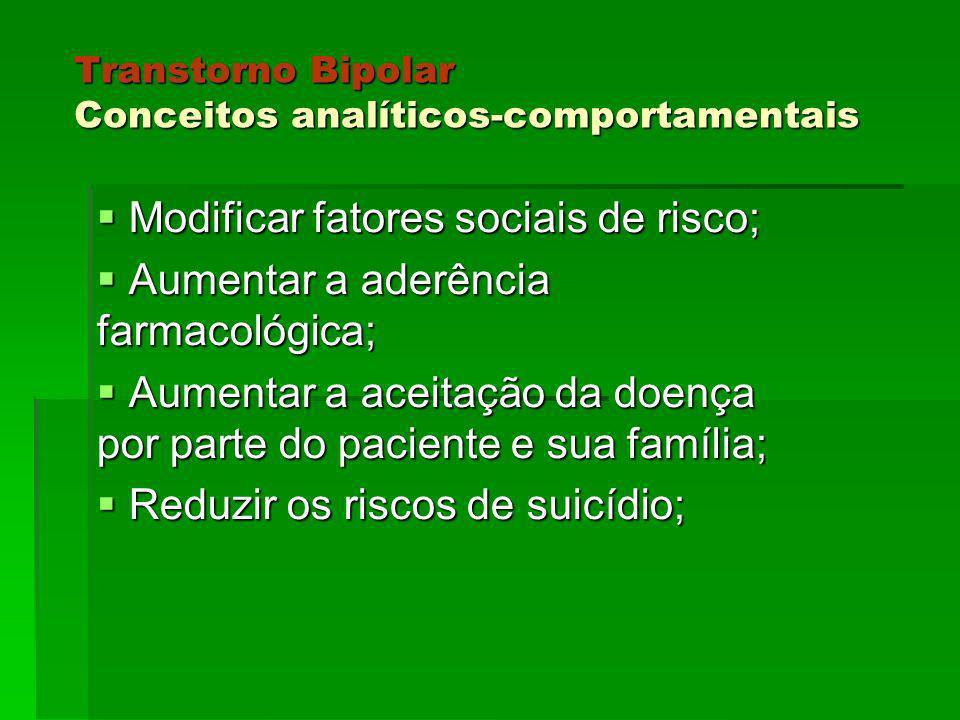 Transtorno Bipolar Conceitos analíticos-comportamentais Modificar fatores sociais de risco; Modificar fatores sociais de risco; Aumentar a aderência f