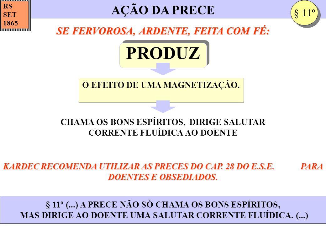 AÇÃO DA PRECE RS SET 1865 § 11º (...) A PRECE NÃO SÓ CHAMA OS BONS ESPÍRITOS, MAS DIRIGE AO DOENTE UMA SALUTAR CORRENTE FLUÍDICA. (...) O EFEITO DE UM