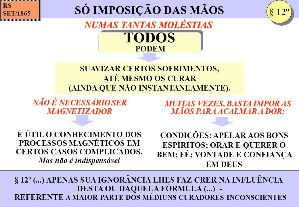 SÓ IMPOSIÇÃO DAS MÃOS RS SET/1865 § 12º (...) APENAS SUA IGNORÂNCIA LHES FAZ CRER NA INFLUÊNCIA DESTA OU DAQUELA FÓRMULA (...) - REFERENTE A MAIOR PAR