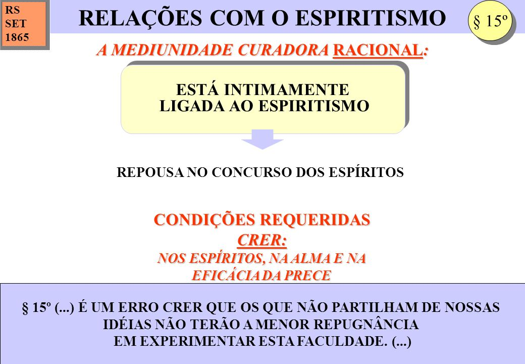 RELAÇÕES COM O ESPIRITISMO RS SET 1865 § 15º (...) É UM ERRO CRER QUE OS QUE NÃO PARTILHAM DE NOSSAS IDÉIAS NÃO TERÃO A MENOR REPUGNÂNCIA EM EXPERIMEN