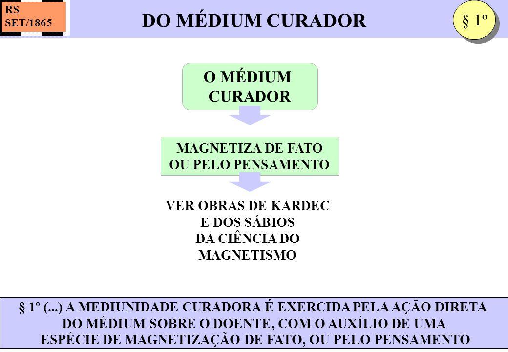 DIFERENÇA ENTRE MÉDIUM CURADOR E MAGNETIZADOR RS SET/1865 MAGNETIZA COM SEU PRÓPRIO FLUIDO (MAGNETISMO HUMANO) § 2º(...) QUEM DIZ MÉDIUM DIZ INTERMEDIÁRIO O MAGNETIZADOR O MAGNETIZADOR MAGNETIZA COM O FLUIDO DOS ESPÍRITOS (MAGNETISMO ESPIRITUAL) O MÉDIUM CURADOR O MÉDIUM CURADOR § 2º