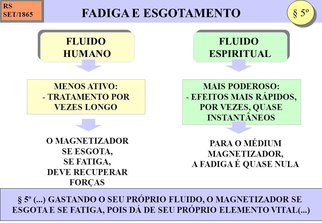 AÇÃO DOS ESPÍRITOS RS SET/1865 AGE SOBRE O INDIVÍDUO § 6º(...) CASO AJA POR UM INTERMEDIÁRIO, TRATA-SE DE MEDIUNIDADE CURADORA AÇÃO DIRETA PASSA PELO INTERMEDIÁRIO (MÉDIUM CURADOR ) AÇÃO INDIRETA § 6º PARA AGIR SOBRE O INDIVÍDUO ALIVIANDO, CURANDO, OU PRODUZINDO SONO MAGNÉTICO