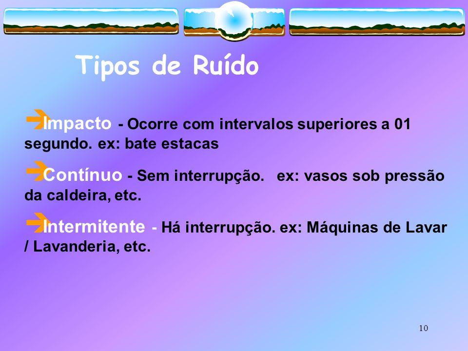 10 Impacto - Ocorre com intervalos superiores a 01 segundo. ex: bate estacas Contínuo - Sem interrupção. ex: vasos sob pressão da caldeira, etc. Inter