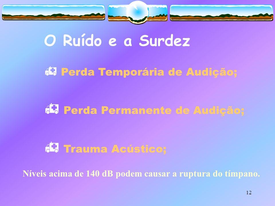 12 O Ruído e a Surdez Perda Temporária de Audição; Perda Permanente de Audição; Trauma Acústico; Níveis acima de 140 dB podem causar a ruptura do tímp