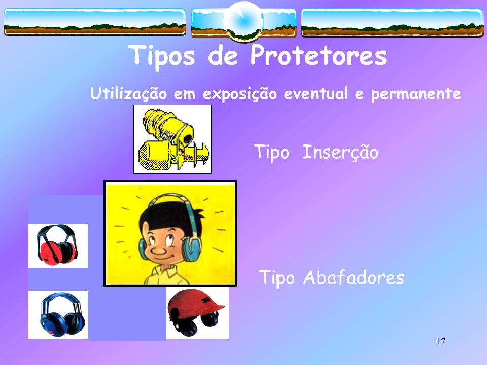 17 Tipos de Protetores Tipo Abafadores Utilização em exposição eventual e permanente Tipo Inserção
