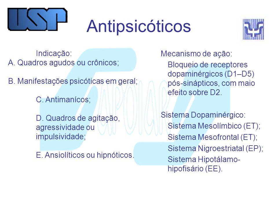Antipsicóticos Mecanismo de ação: Bloqueio de receptores dopaminérgicos (D1–D5) pós-sinápticos, com maio efeito sobre D2. Sistema Dopaminérgico: Siste