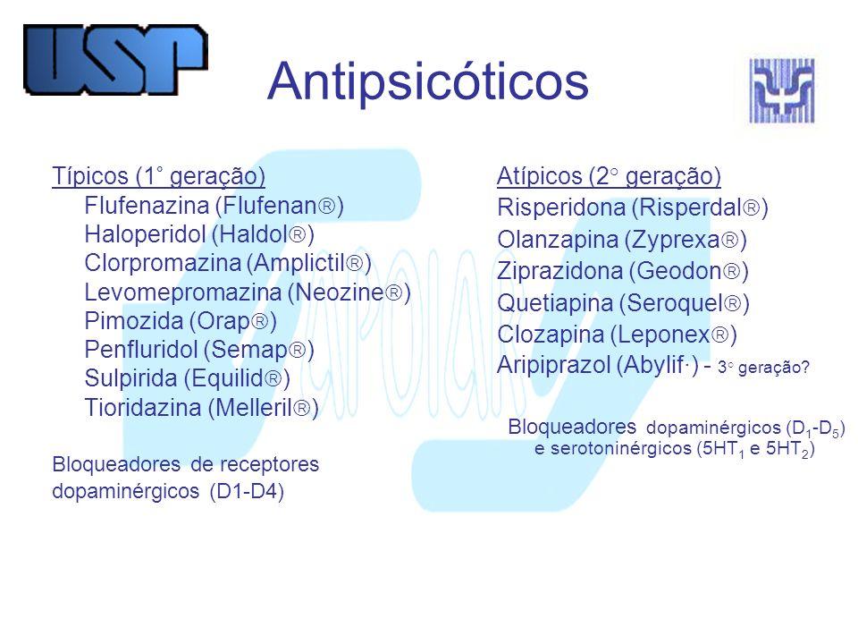 Antidepressivos Indicação: Tratamento de episódios depressivos; Enurese e Incontinência urinária; Tratamento de Transtornos Obsessivos – Compulsivos; Tratamento de quadros fóbicos – ansiosos; Tratamento de dores neurogênicas; Tratamento do TDAH; Profilaxia da Cefaléia; Tratamento da narcolepsia/catalepsia; Tratamento dos Transtornos alimentares; A escolha está associada ao quadro clínico.