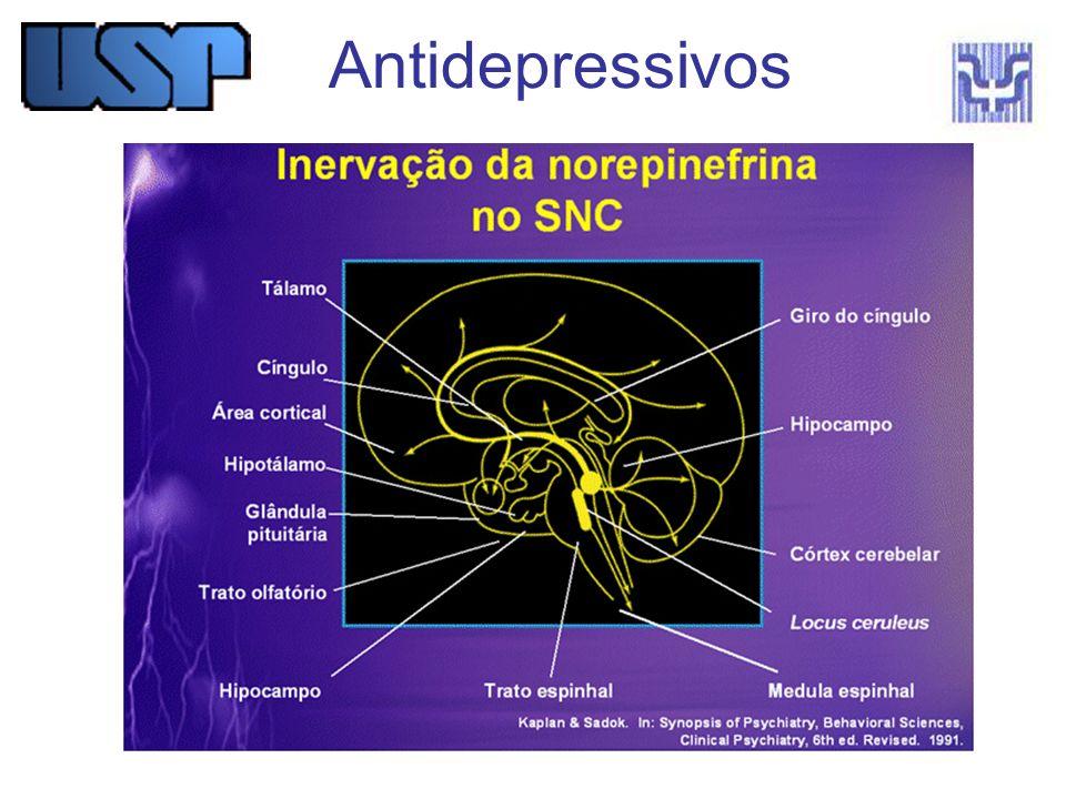 Efeitos colaterais: Anticolinérgicos (bloq.muscarínicos) Boca seca, Visão turva, Obstipação, Retenção urinária.