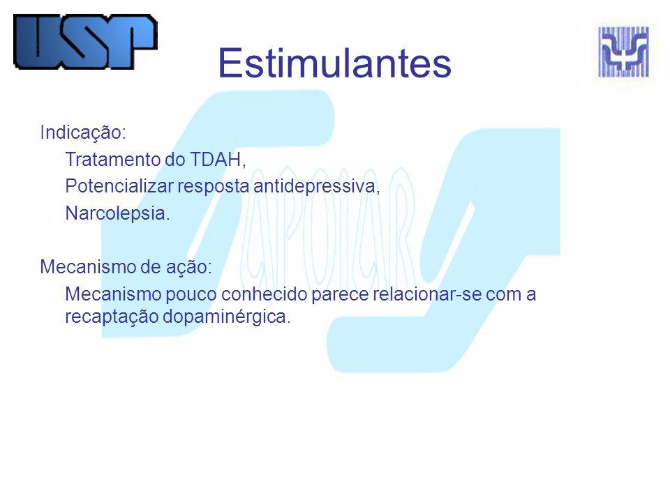 Estimulantes Indicação: Tratamento do TDAH, Potencializar resposta antidepressiva, Narcolepsia. Mecanismo de ação: Mecanismo pouco conhecido parece re