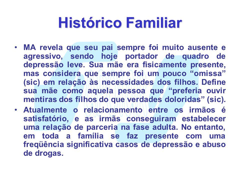 Histórico Familiar Faz-se notória a relação que o pai de MA estabelece com os filhos, no sentido de estimular em todos (ainda que a maioria sejam profissionais bem sucedidos) uma relação de dependência financeira em relação à ele.
