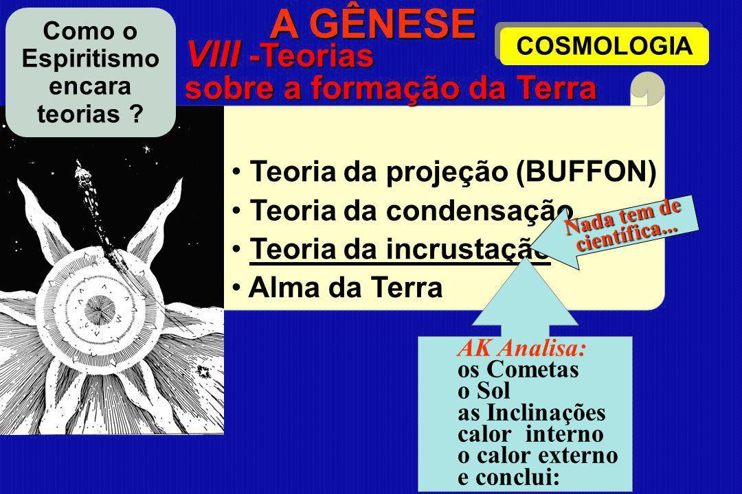 Teoria da projeção (BUFFON) Teoria da condensação Teoria da incrustação Alma da Terra COSMOLOGIA Nada tem de científica... AK Analisa: os Cometas o So