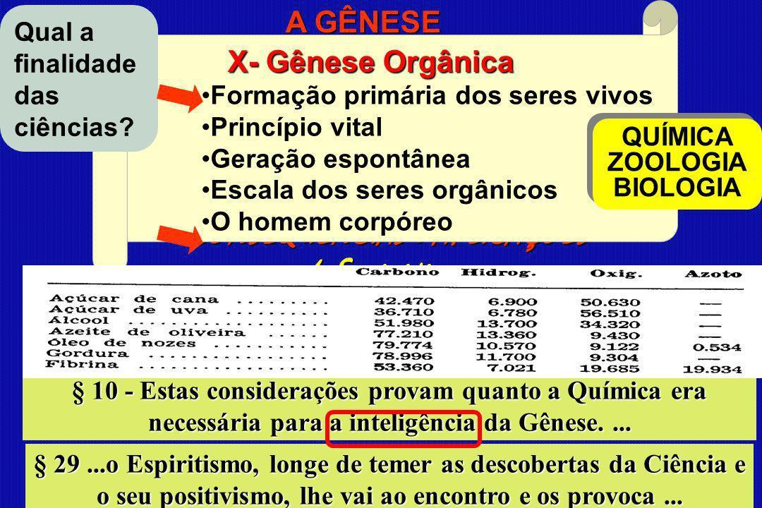 CONSEQUÊNCIAS e APLICAÇÕES do E EE Espiritismo Formação primária dos seres vivos Princípio vital Geração espontânea Escala dos seres orgânicos O homem