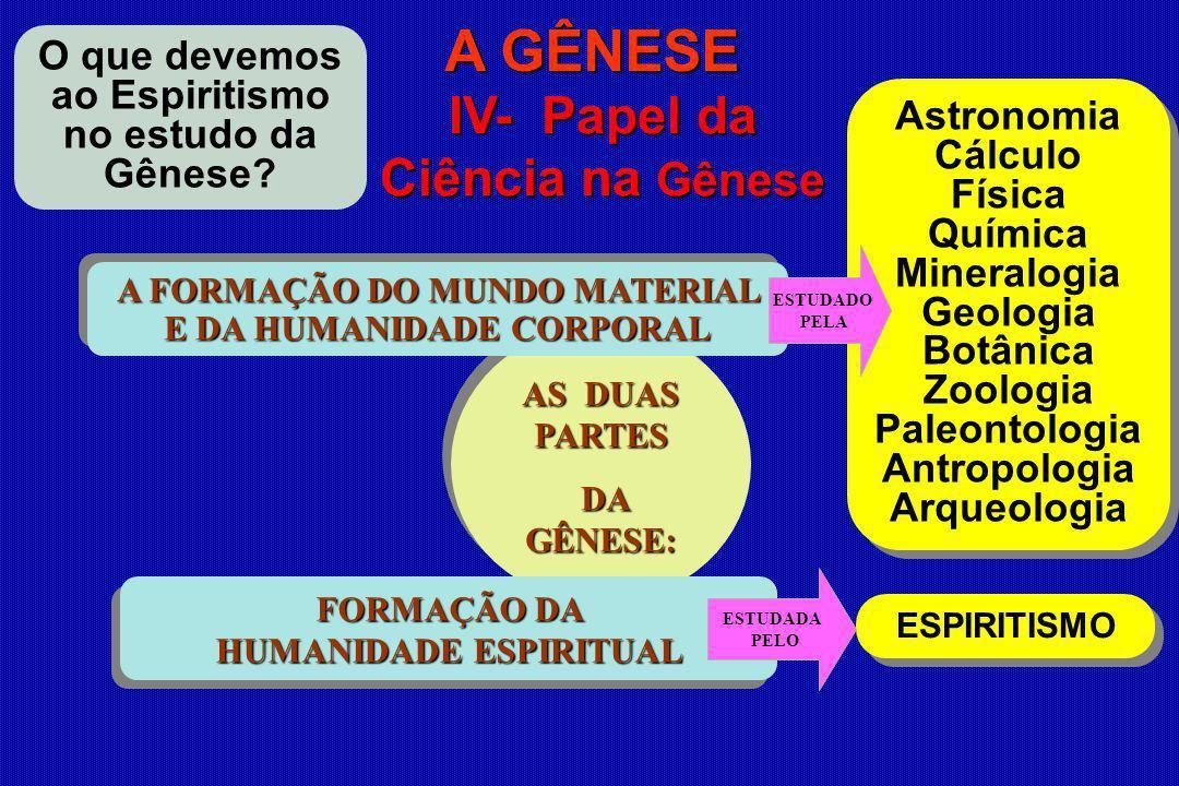 IV- Papel da Ciência na Gênese AS DUAS PARTES DA GÊNESE: DA GÊNESE: AS DUAS PARTES DA GÊNESE: DA GÊNESE: A FORMAÇÃO DO MUNDO MATERIAL E DA HUMANIDADE