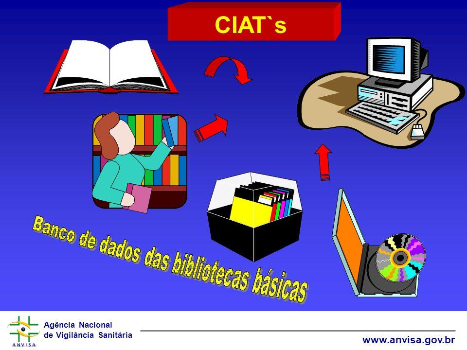 Agência Nacional de Vigilância Sanitária www.anvisa.gov.br CIAT`s