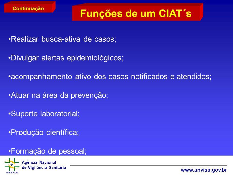 Agência Nacional de Vigilância Sanitária www.anvisa.gov.br Realizar busca-ativa de casos; Divulgar alertas epidemiológicos; acompanhamento ativo dos c