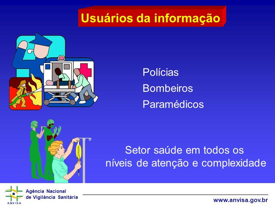 Agência Nacional de Vigilância Sanitária www.anvisa.gov.br Usuários da informação Polícias Bombeiros Paramédicos Setor saúde em todos os níveis de ate