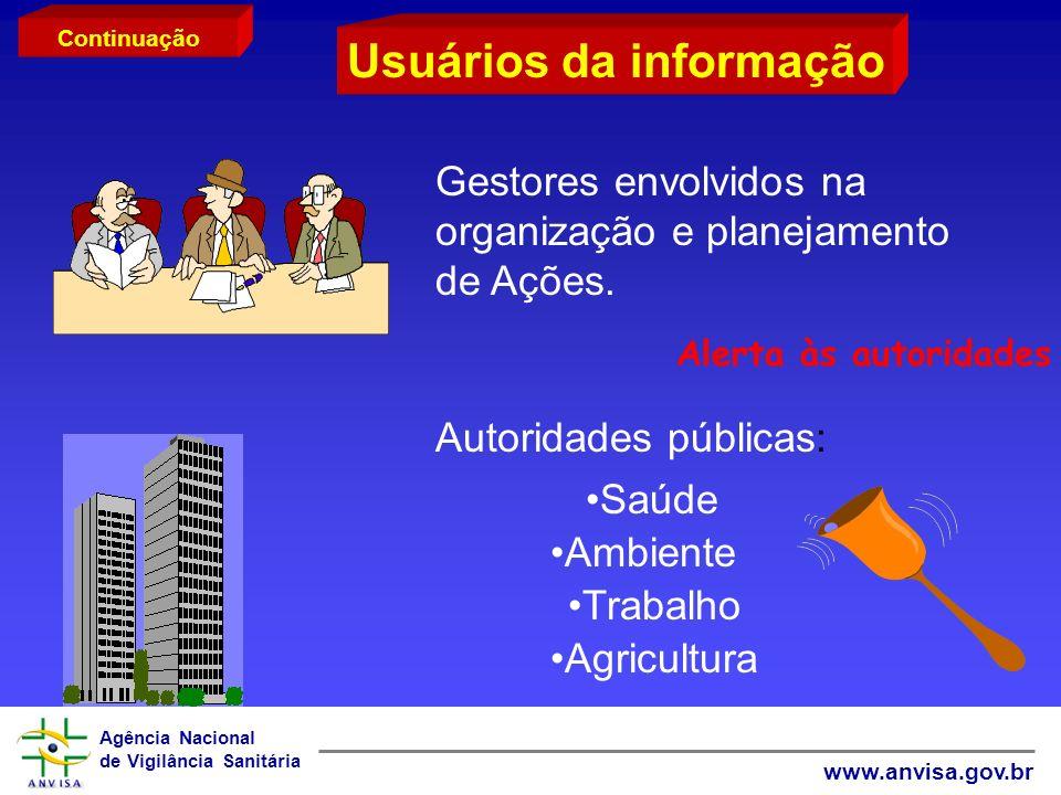 Agência Nacional de Vigilância Sanitária www.anvisa.gov.br Usuários da informação Gestores envolvidos na organização e planejamento de Ações. Autorida