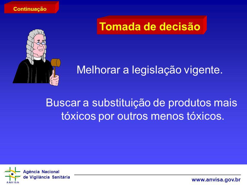 Agência Nacional de Vigilância Sanitária www.anvisa.gov.br Buscar a substituição de produtos mais tóxicos por outros menos tóxicos. Melhorar a legisla