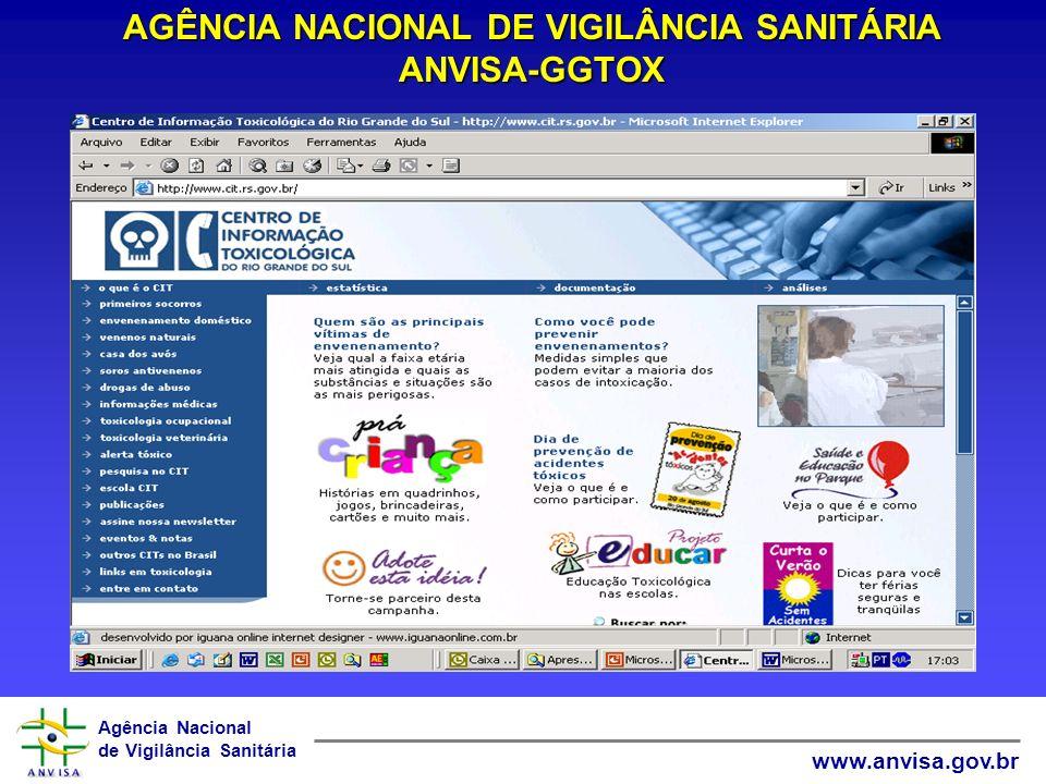 Agência Nacional de Vigilância Sanitária www.anvisa.gov.br AGÊNCIA NACIONAL DE VIGILÂNCIA SANITÁRIA ANVISA-GGTOX