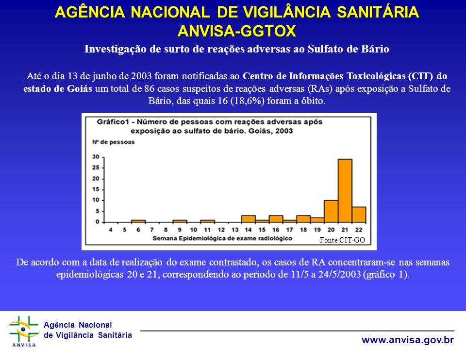 Agência Nacional de Vigilância Sanitária www.anvisa.gov.br AGÊNCIA NACIONAL DE VIGILÂNCIA SANITÁRIA ANVISA-GGTOX Investigação de surto de reações adve