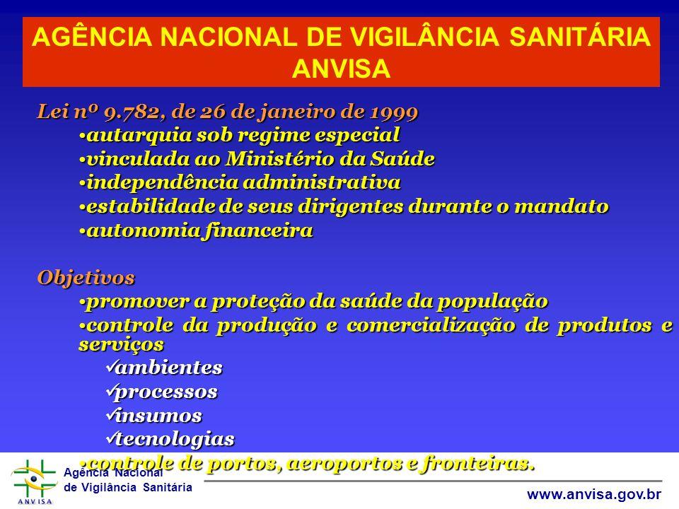 Agência Nacional de Vigilância Sanitária www.anvisa.gov.br Lei nº 9.782, de 26 de janeiro de 1999 autarquia sob regime especialautarquia sob regime es