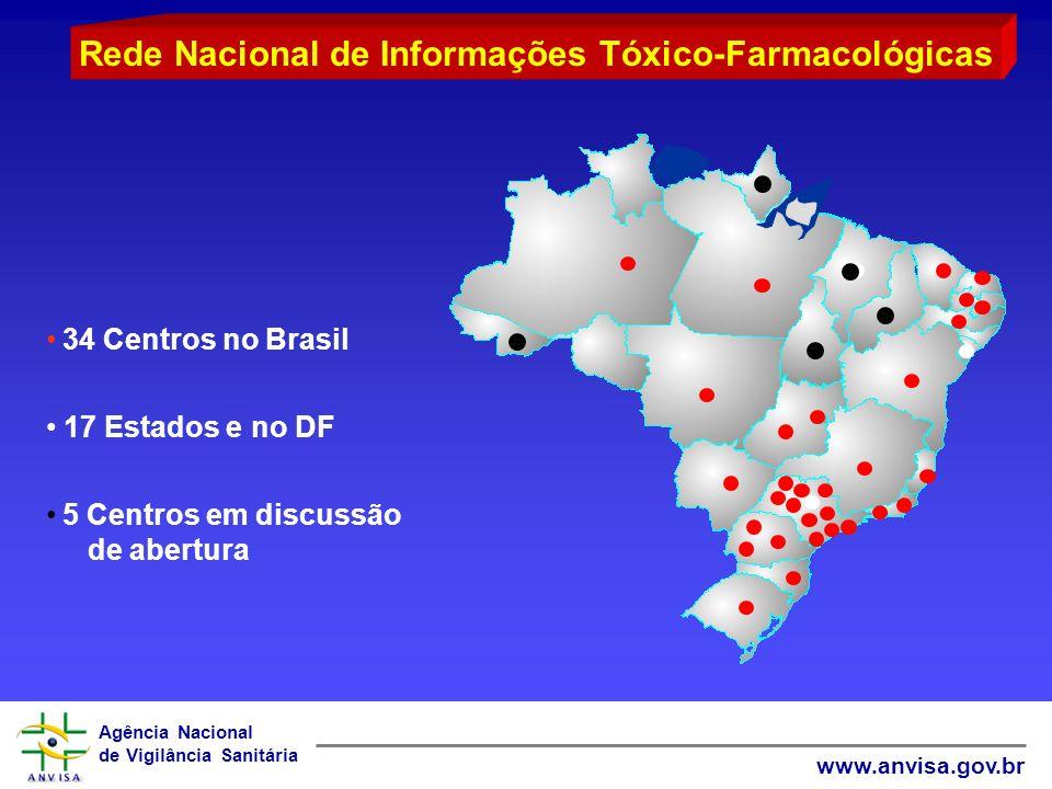 Agência Nacional de Vigilância Sanitária www.anvisa.gov.br 34 Centros no Brasil 17 Estados e no DF 5 Centros em discussão de abertura Rede Nacional de