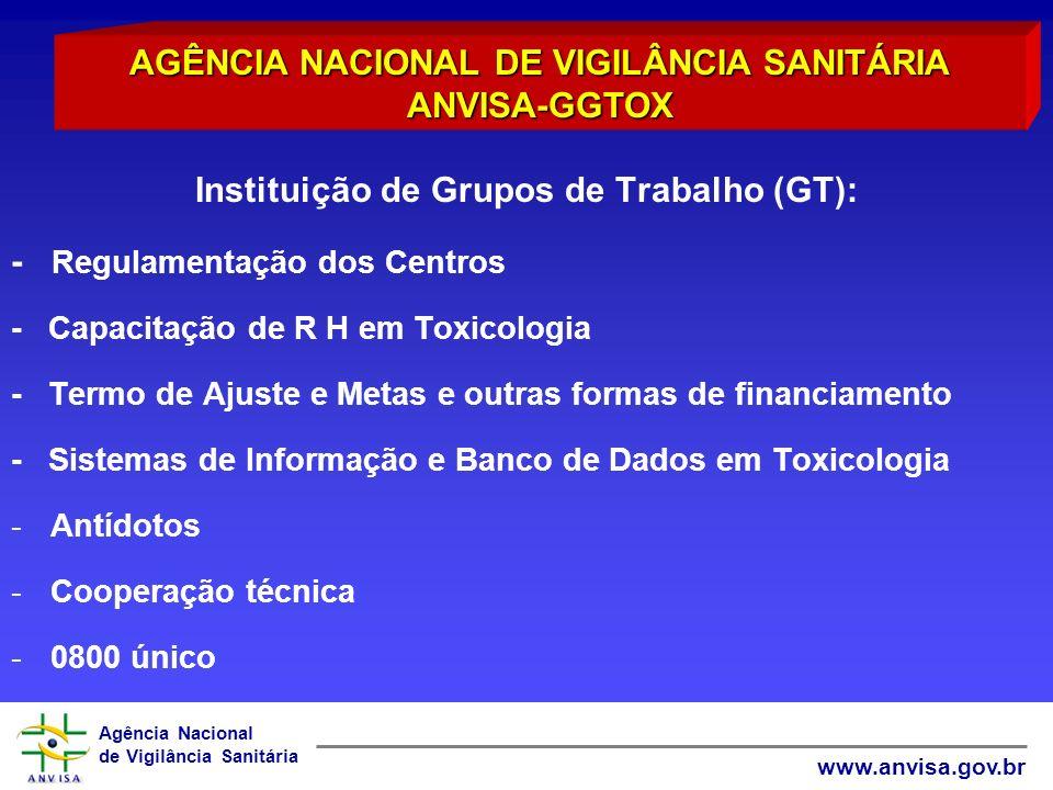 Agência Nacional de Vigilância Sanitária www.anvisa.gov.br Instituição de Grupos de Trabalho (GT): - Regulamentação dos Centros - Capacitação de R H e