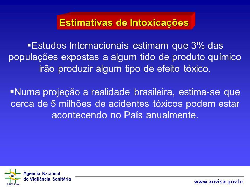Agência Nacional de Vigilância Sanitária www.anvisa.gov.br Estudos Internacionais estimam que 3% das populações expostas a algum tido de produto quími