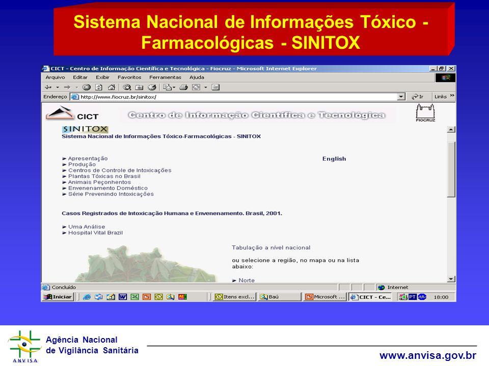 Agência Nacional de Vigilância Sanitária www.anvisa.gov.br Sistema Nacional de Informações Tóxico - Farmacológicas - SINITOX