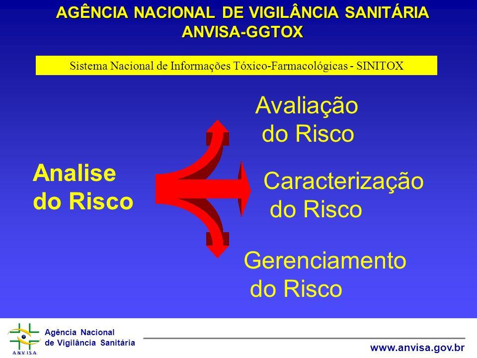 Agência Nacional de Vigilância Sanitária www.anvisa.gov.br AGÊNCIA NACIONAL DE VIGILÂNCIA SANITÁRIA ANVISA-GGTOX Sistema Nacional de Informações Tóxic