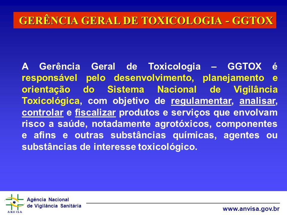 Agência Nacional de Vigilância Sanitária www.anvisa.gov.br A Gerência Geral de Toxicologia – GGTOX é responsável pelo desenvolvimento, planejamento e