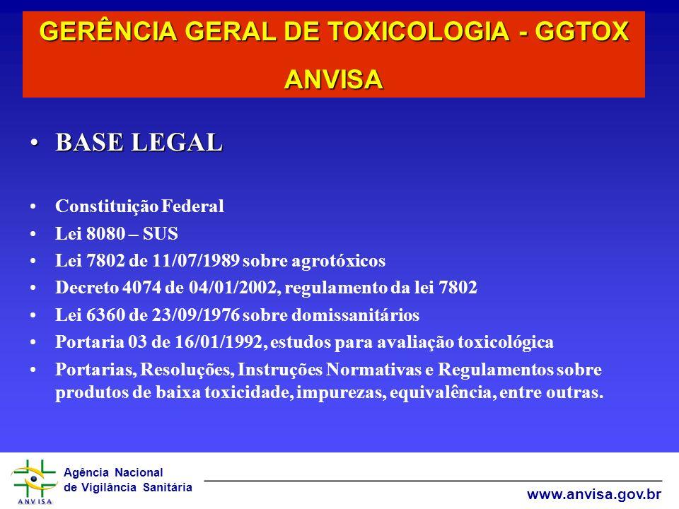 Agência Nacional de Vigilância Sanitária www.anvisa.gov.br BASE LEGALBASE LEGAL Constituição Federal Lei 8080 – SUS Lei 7802 de 11/07/1989 sobre agrot