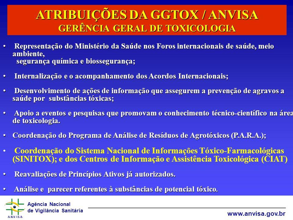 Agência Nacional de Vigilância Sanitária www.anvisa.gov.br ATRIBUIÇÕES DA GGTOX / ANVISA GERÊNCIA GERAL DE TOXICOLOGIA Representação do Ministério da