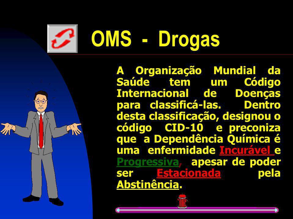 Tipos de Drogas Na definição famacológica, é qualquer substância capaz de produzir uma modificação no funcionamento do organismo e tanto as Drogas Líc