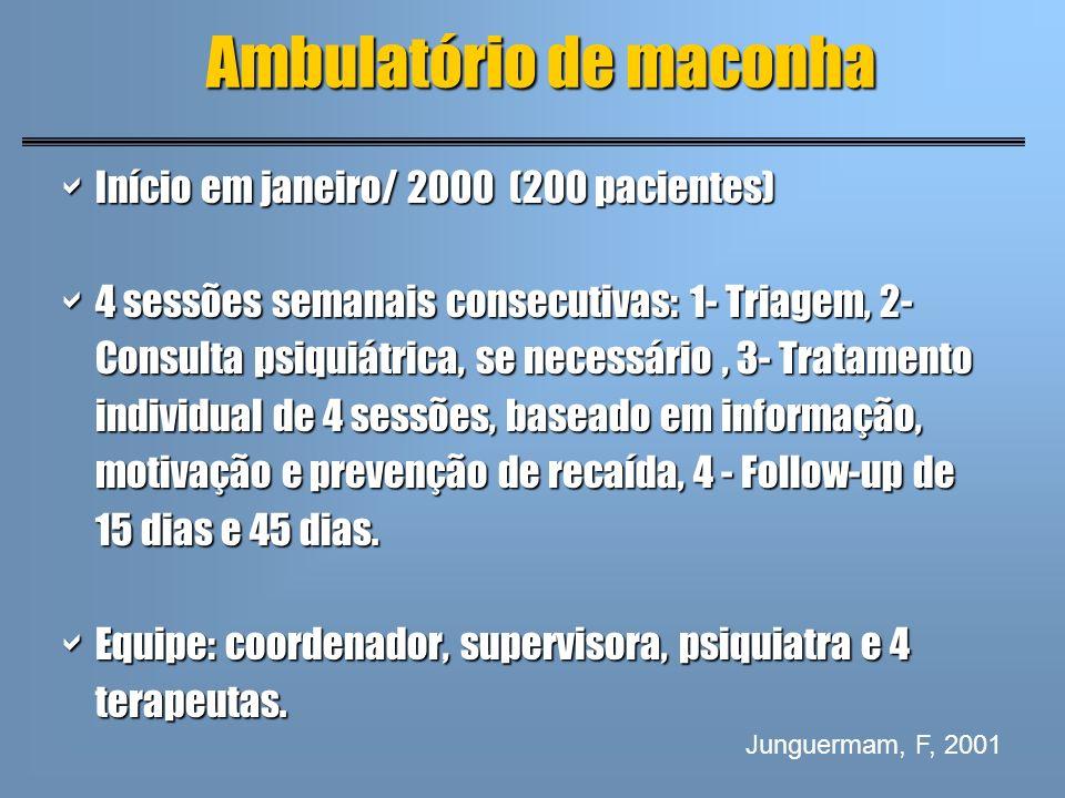 Ambulatório de maconha Início em janeiro/ 2000 (200 pacientes) Início em janeiro/ 2000 (200 pacientes) 4 sessões semanais consecutivas: 1- Triagem, 2-