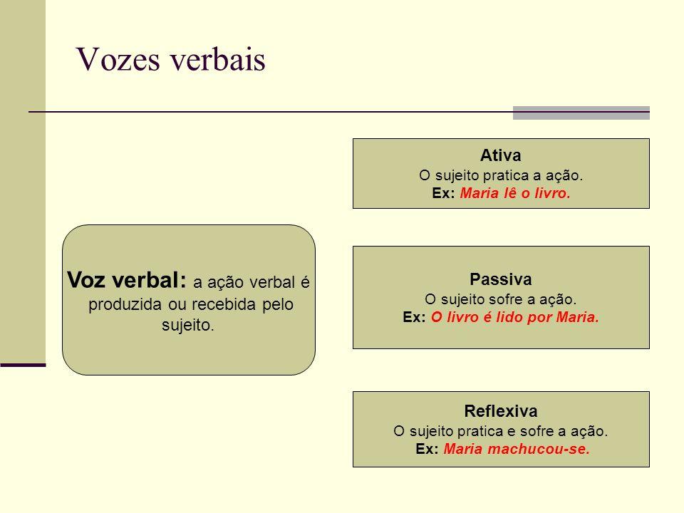 Vozes verbais Voz verbal: a ação verbal é produzida ou recebida pelo sujeito. Ativa O sujeito pratica a ação. Ex: Maria lê o livro. Passiva O sujeito