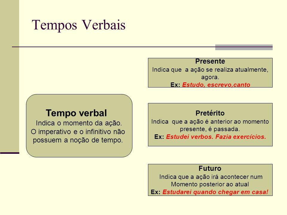 Tempos Verbais Tempo verbal Indica o momento da ação. O imperativo e o infinitivo não possuem a noção de tempo. Presente Indica que a ação se realiza