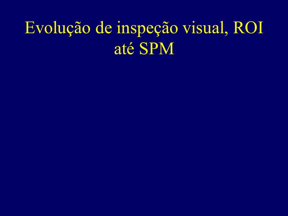 Evolução de inspeção visual, ROI até SPM