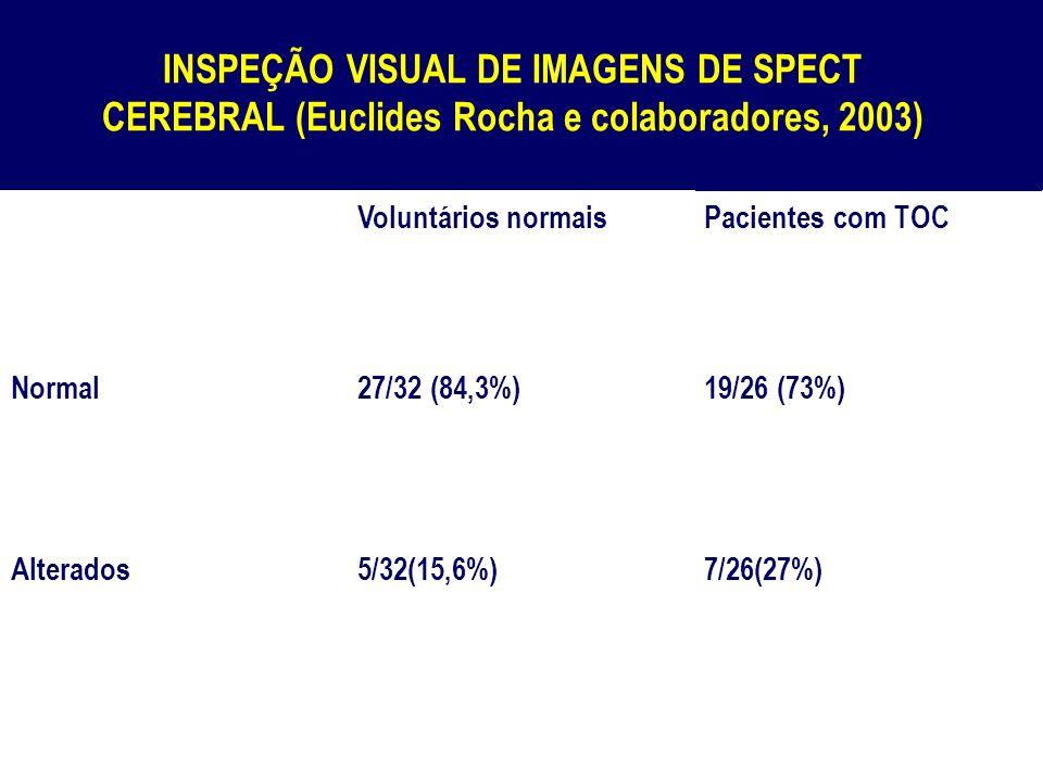 INSPEÇÃO VISUAL DE IMAGENS DE SPECT CEREBRAL (Euclides Rocha e colaboradores, 2003) 7/26(27%)5/32(15,6%)Alterados 19/26 (73%)27/32 (84,3%)Normal Pacie