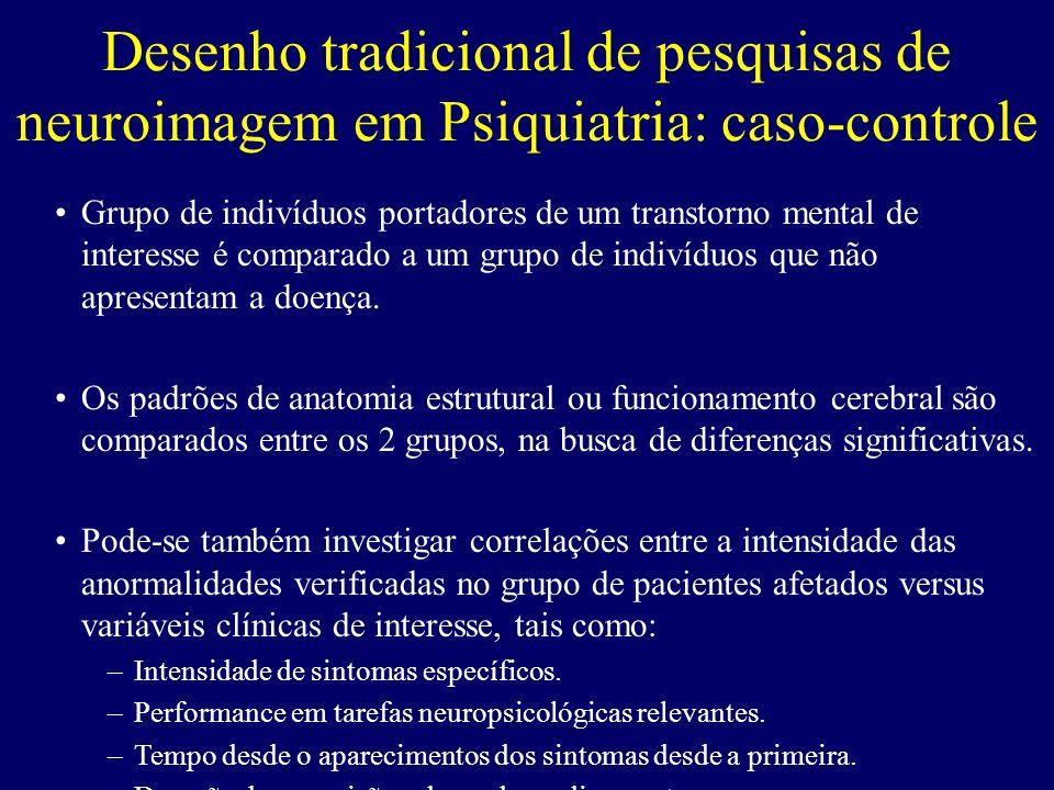 Dasari, Freedman et al. Psychiatry Research 1999.