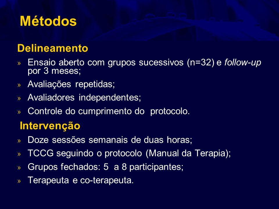 Métodos Delineamento » Ensaio aberto com grupos sucessivos (n=32) e follow-up por 3 meses; » Avaliações repetidas; » Avaliadores independentes; » Cont