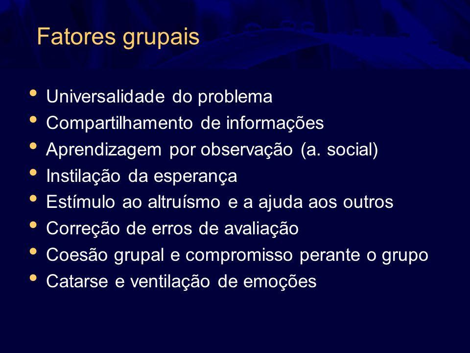 Fatores grupais Universalidade do problema Compartilhamento de informações Aprendizagem por observação (a. social) Instilação da esperança Estímulo ao