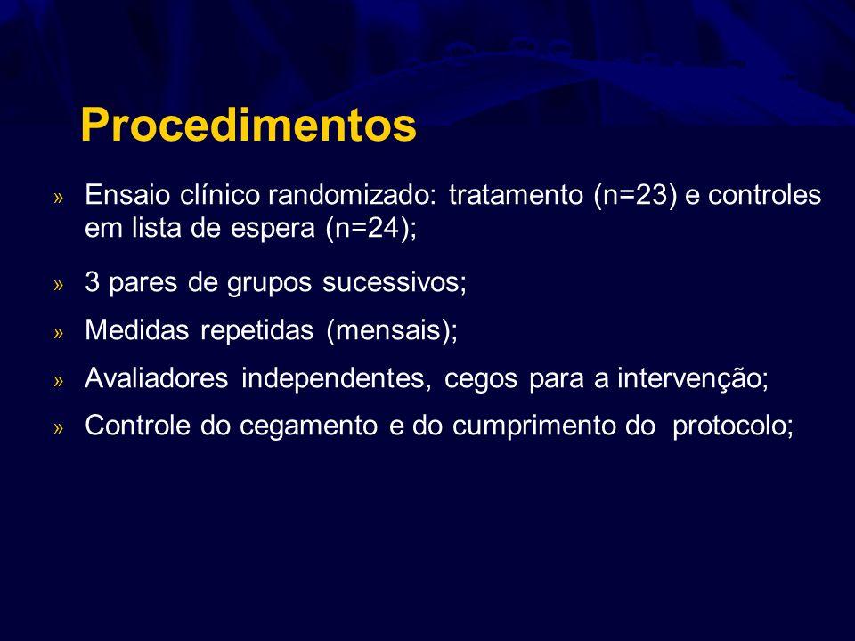 Procedimentos » Ensaio clínico randomizado: tratamento (n=23) e controles em lista de espera (n=24); » 3 pares de grupos sucessivos; » Medidas repetid