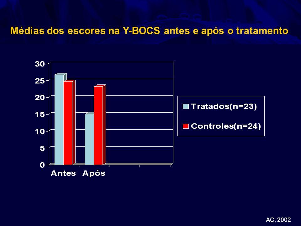 AC, 2002 Médias dos escores na Y-BOCS antes e após o tratamento