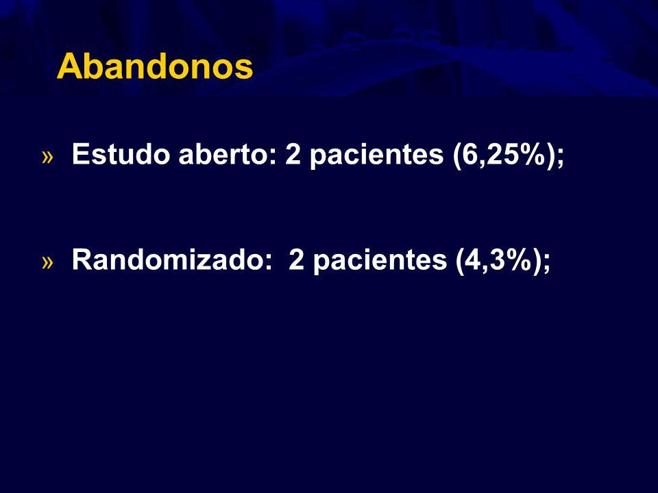 Abandonos » Estudo aberto: 2 pacientes (6,25%); » Randomizado: 2 pacientes (4,3%);