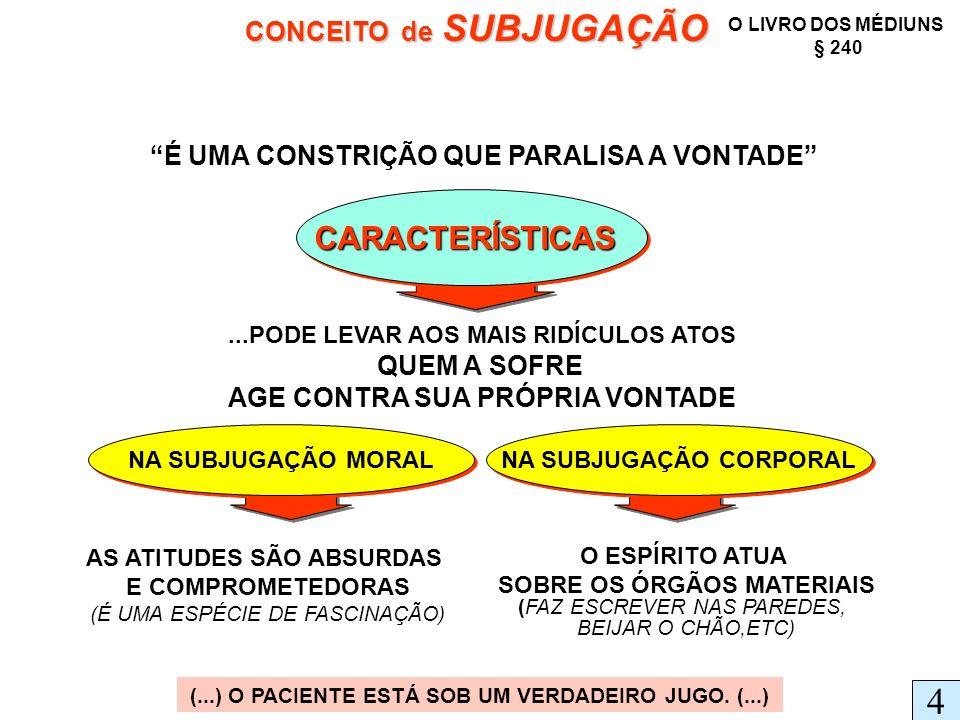 A AUTO LIBERTAÇÃO O OBSIDIADO DEVE LIBERTAR-SE OBSTÁCULO FREQUENTE OBSTÁCULO FREQUENTE O LIVRO DOS MÉDIUNS § 252 (...) AS IMPERFEIÇÕES MORAIS FAVORECEM OS ESPÍRITOS OBSESSORES E O MAIS SEGURO MEIO DE SE DESEMBARAÇAR DELES É ATRAIR OS BONS PELA PRÁTICA DO BEM (...) SUAS IMPERFEIÇÕES MORAIS SUAS IMPERFEIÇÕES MORAIS 15